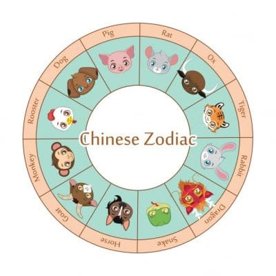 e29472fa9 The Chinese Zodiac Explained - TheChineseZodiac.org
