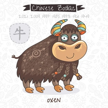 Year of the Ox - 2019 Horoscope & Feng Shui Predictions