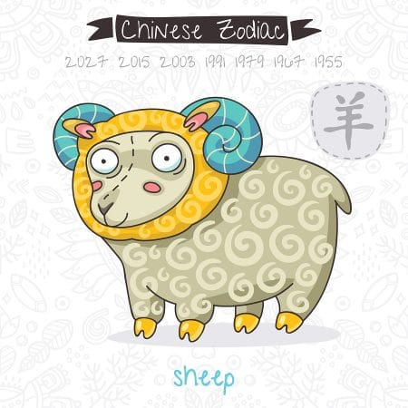 Chinese Zodiac Sheep Table of Contents